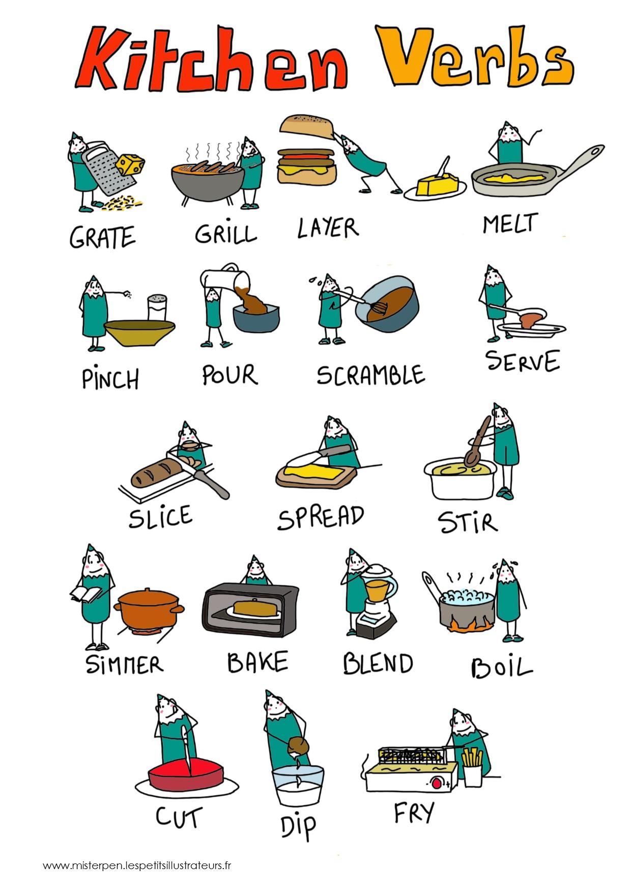 les ustensiles de cuisine les ustensiles de cuisine anglais pinterest anglais vocabulaire. Black Bedroom Furniture Sets. Home Design Ideas